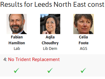 Thembnail image of leeds election candidates