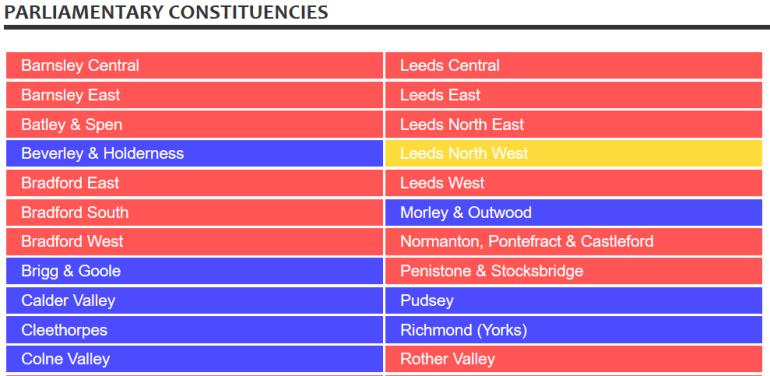 MPs constituencies