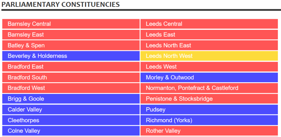 MPs constituencies